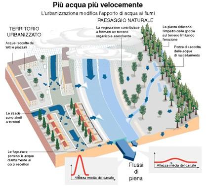 <strong>Dissesto idrogeologico</strong>: in Sicilia 277 Comuni sono a rischio