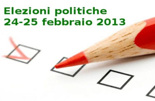 Politiche 2013 – Lista definitiva dei <strong>candidati alla Camera per la Sicilia Orientale</strong>