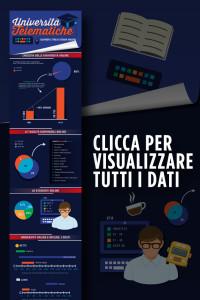 Infografica-Università-Telematiche-Unicusano