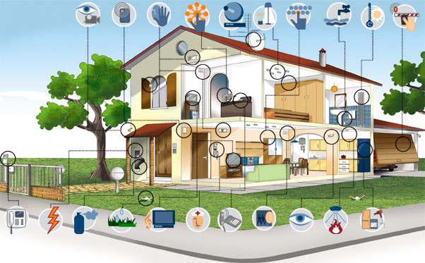 La <strong>casa intelligente</strong> con meno di 10mila euro. Istruzioni per l'uso